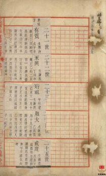 王氏三沙续修大统谱_ 不分卷:[江苏]第7册电子书