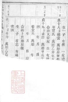 天山余氏宗谱_ 十卷,首一卷:[金华]-第3册电子书