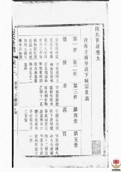 陆氏世谱_ [无锡]第1册宣传画册