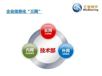 汇智翔宇-网站及软件部分案例,FLASH/HTML5电子杂志阅读发布