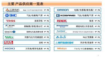 企业画册20170311 - 副本