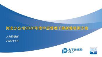 0-河北分公司2020年度中高层管理干部研修培训方案v3.0电子画册
