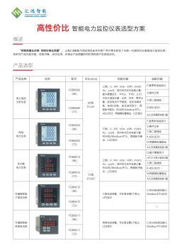 YGB66系列智能电力仪表选型简页电子画册