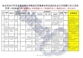 包头市2017年事业单位蒙汉兼通岗位表电子刊物