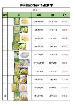 2019.3.嘉宜四海餐饮部产品报价单1-2电子刊物