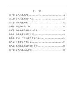公共关系学电子画册