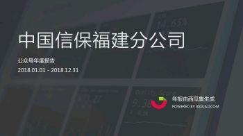 中国信保福建分公司微信公众号年报(铜牛科技)