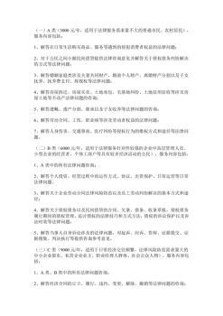 秦直道律师私人法律顾问价目表电子刊物