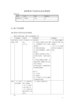 深圳集体户挂靠亲友家办理流程电子宣传册