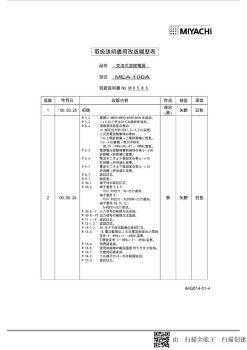 MEA-100中文说明书,3D电子期刊报刊阅读发布
