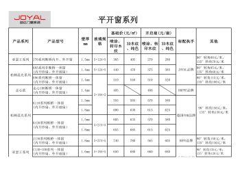迦达门窗-产品报价表_20190423115103电子画册