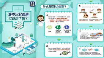 凯德茂名公馆新型冠状病毒宣传管理宣传画册