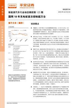 新能源汽車行業動態跟蹤,互动期刊,在线画册阅读发布