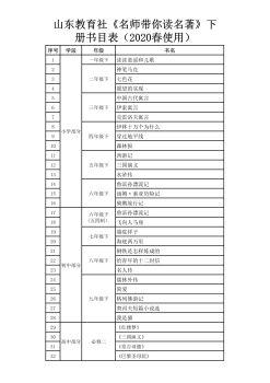 教育部指定名著閱讀(共71本)