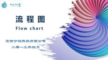 流程图-云南方柚科技有限公司电子画册