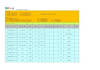 市面上常见好用的的LCD液晶段码显示驱动芯片选型表电子刊物