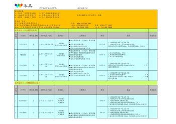 TTP224B原厂直销 技术支持 TCP224N/TCP224B/绑定COB裸片电子杂志