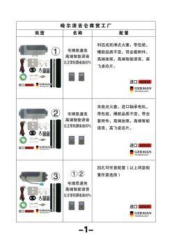 哈尔滨吉仑商贸工厂电子画册