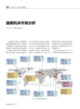 越南机床市场分析-金属板材成形第七期合集电子画册