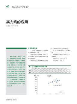 实力线的应用——金属板材成形杂志2019年第十二期