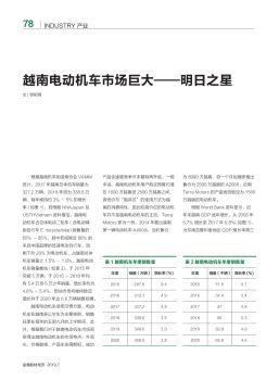 越南电动机车市场巨大——明日之星-金属板材成形2019第七期电子画册