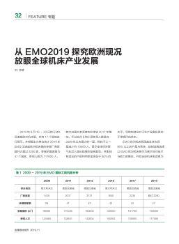 从EMO2019探究欧洲现况放眼全球机床产业发展-《金属板材成形》杂志2019年第十一期