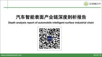 汽车智能表面产业链报告(艾邦,2018)宣传画册