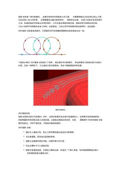 UG加工各參數詳解(UG公司內部解釋)電子畫冊