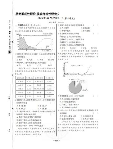 22版地理魯教必修二新教材江蘇專版《高中全程學習方略》單元評價電子書