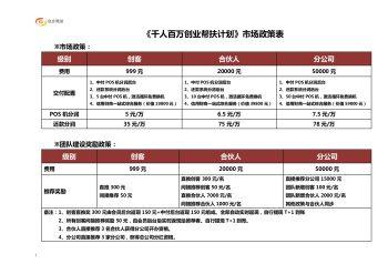 1_千人百万产业计划(政策表)电子书